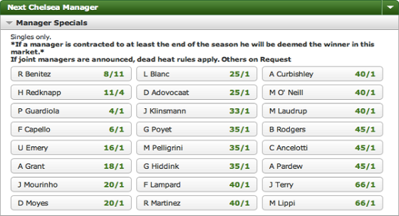 Latest odds on who'll be the next Chelsea manager